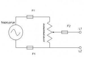 Frekvenčni in servo regulatorji, ki se dolgo skladiščijo
